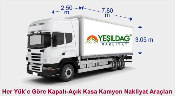 İstanbul Ankara Kamyon Nakliyat Araçları İle Yük ve Eşyalarınızın Nakliyesini Sorunsuz Gerçekleştirmektedir.