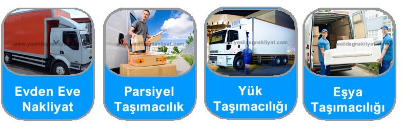 İstanbul Şehirler Arası Evden Eve Nakliyat, Parsiyel Taşımacılık, Yük Taşımacılığı, Eşya Taşımacılığı Hizmetleri.